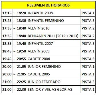 Resumen horarios 2020-2021